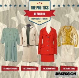The Politics of Fashion: How American Presidents Have Influenced the Fashion Landscape