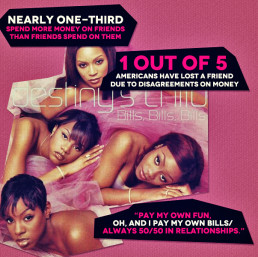 The Cost of Friendship: Survey Results Predicted in Destiny's Child Songs