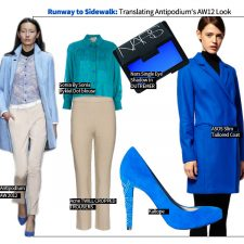 Runway to Sidewalk: Translating Topshop Unique and Antipodium's  Fall Looks