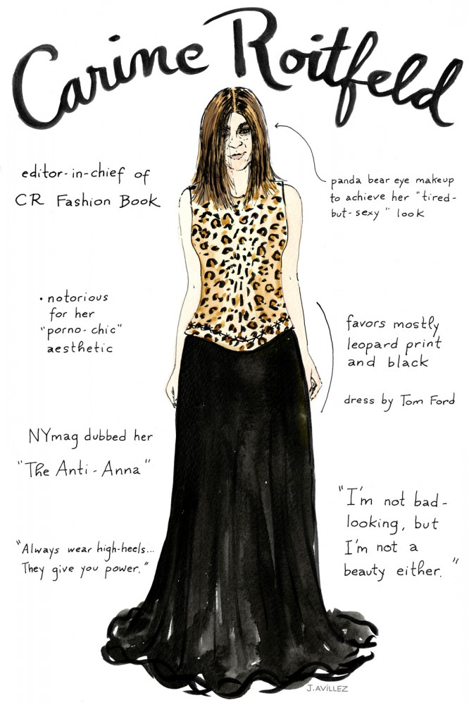 From Alt to Zahm: An Illustrated Guide to the 12 Most Recognized Fashion Editors (4)