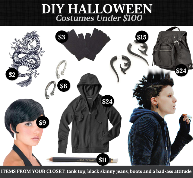 DIY Halloween Costumes Under $100: Lisbeth Salander - Girl With the Dragon Tattoo