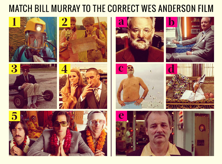Match Bill Murray to the Wes Anderson Film