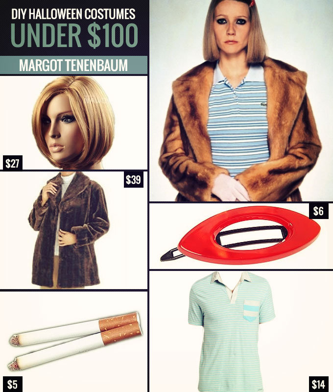 DIY Costumes Under $100 Wes Anderson's Margot Tenenbaum